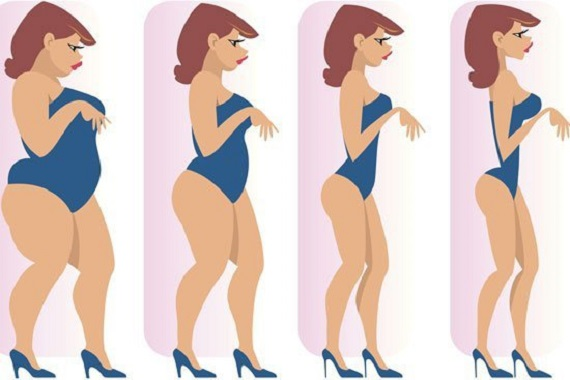 Balanced hormones lead to weight loss