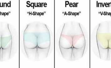 buttocks shape