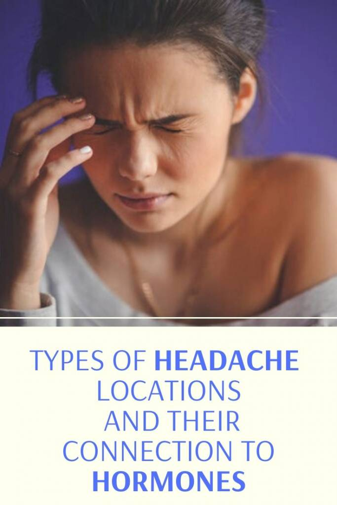 Types of Headache and location